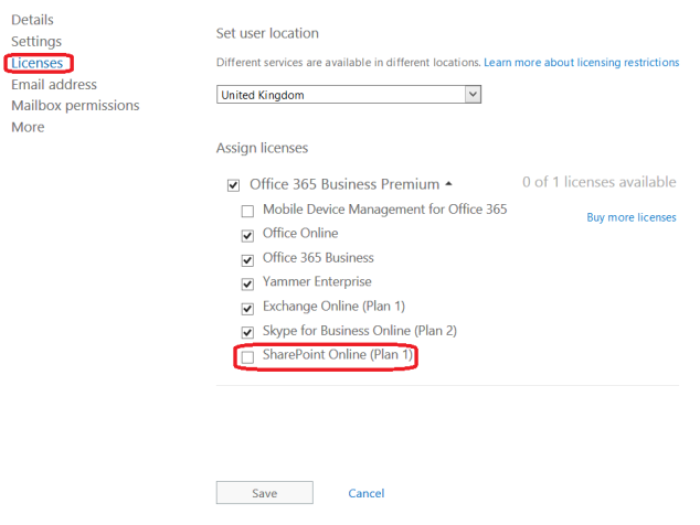 SharePoint License